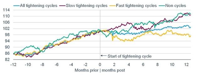 2015-12-16 Graph 1 Schwab