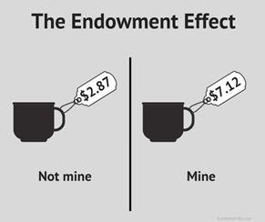 Restricted Stock Units and the Endowment Effect