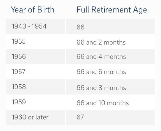social security 1